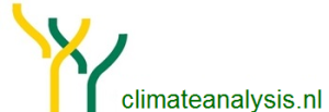 climateanalysis